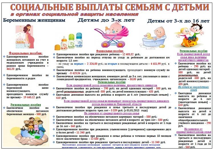 Примерный расчет детских выплат
