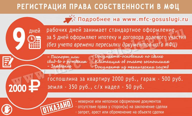 Изображение - Документы, необходимые для оформления продажи квартиры в мфц в 2019 году registraciya-prava-sobstvennosti-v-mfc