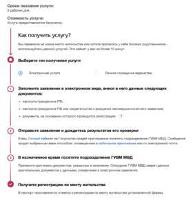 регистрация граждан через госуслуги