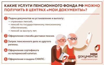 оформление пенсии в мфц